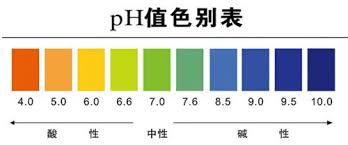 pH值色别表